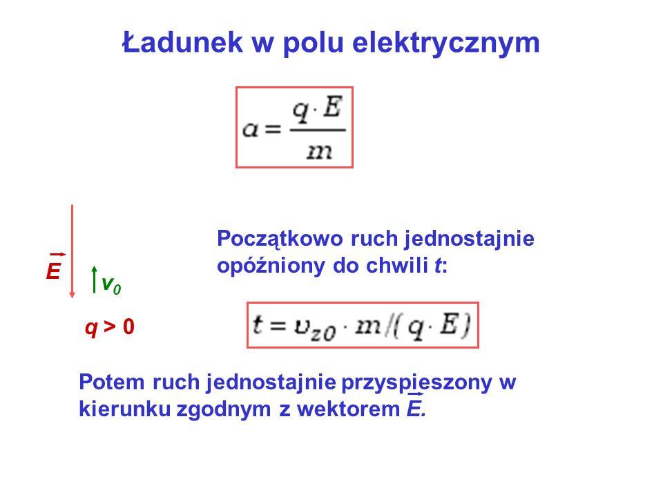 Ładunek w polu elektrycznym E v0v0 q > 0 Początkowo ruch jednostajnie opóźniony do chwili t: Potem ruch jednostajnie przyspieszony w kierunku zgodnym