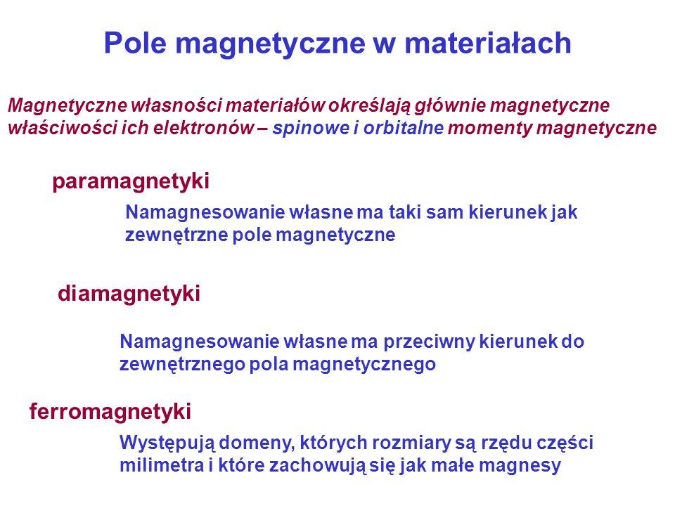 Pole magnetyczne w materiałach paramagnetyki Namagnesowanie własne ma taki sam kierunek jak zewnętrzne pole magnetyczne diamagnetyki Namagnesowanie wł