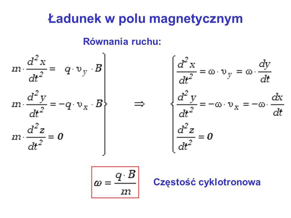 Równania ruchu: Częstość cyklotronowa