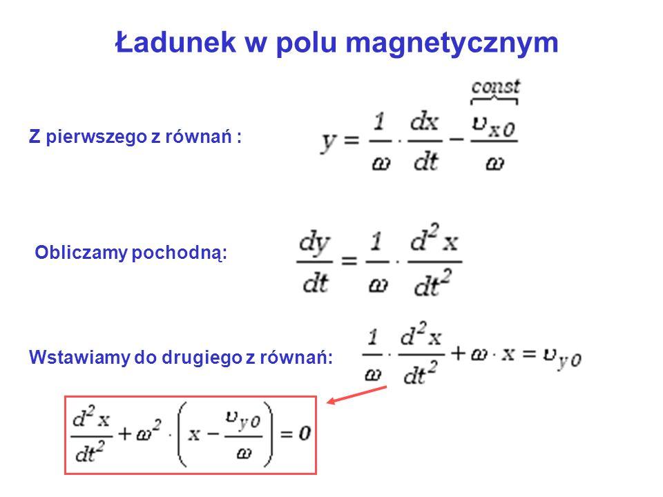 Ładunek w polu magnetycznym Z pierwszego z równań : Obliczamy pochodną: Wstawiamy do drugiego z równań: