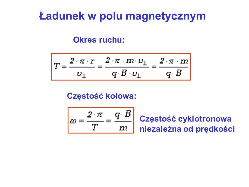 Ładunek w polu magnetycznym Okres ruchu: Częstość kołowa: Częstość cyklotronowa niezależna od prędkości