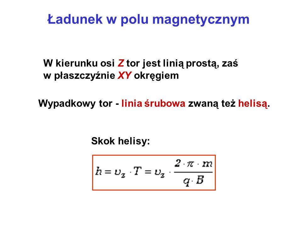 Ładunek w polu magnetycznym W kierunku osi Z tor jest linią prostą, zaś w płaszczyźnie XY okręgiem Wypadkowy tor - linia śrubowa zwaną też helisą. Sko