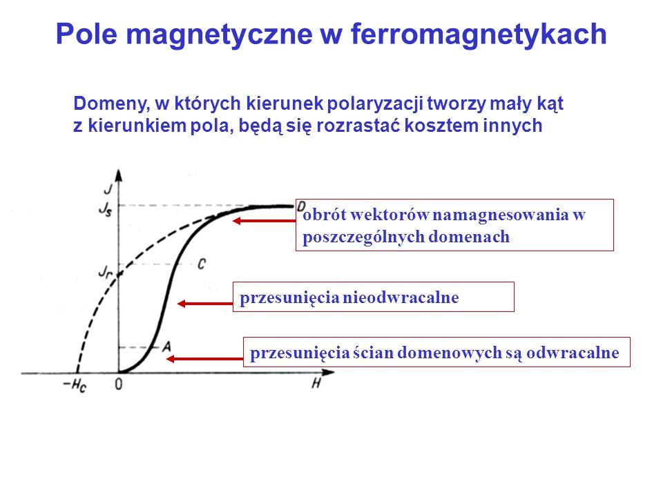 Pole magnetyczne w ferromagnetykach Domeny, w których kierunek polaryzacji tworzy mały kąt z kierunkiem pola, będą się rozrastać kosztem innych przesu