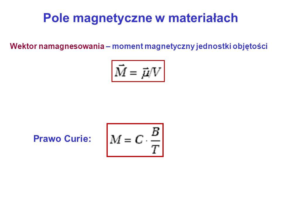 Pole magnetyczne w materiałach Wektor namagnesowania – moment magnetyczny jednostki objętości Prawo Curie: