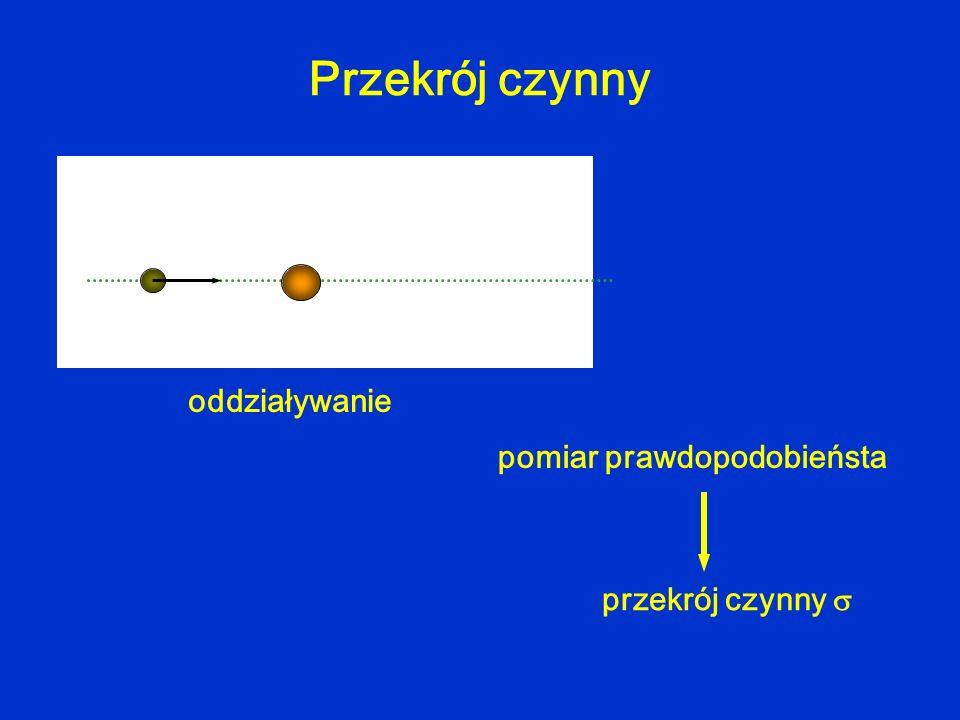 Przekrój czynny oddziaływanie pomiar prawdopodobieństa przekrój czynny