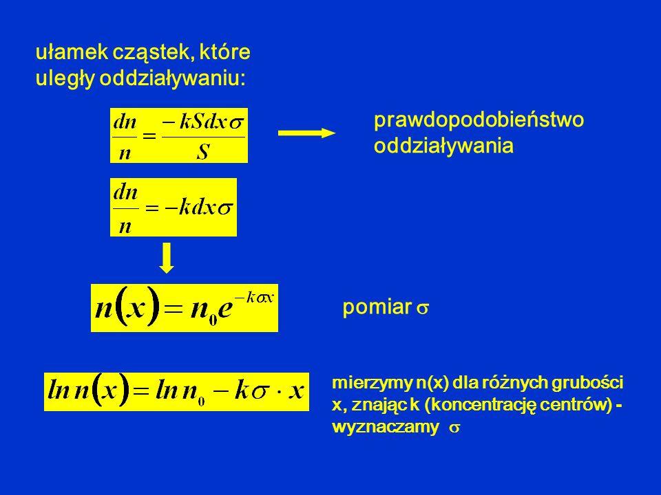 pomiar ułamek cząstek, które uległy oddziaływaniu: prawdopodobieństwo oddziaływania mierzymy n(x) dla różnych grubości x, znając k (koncentrację centr