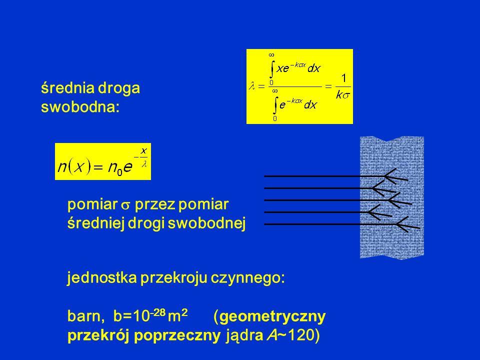 średnia droga swobodna: jednostka przekroju czynnego: barn, b=10 -28 m 2 ( geometryczny przekrój poprzeczny jądr a A~120) pomiar przez pomiar średniej