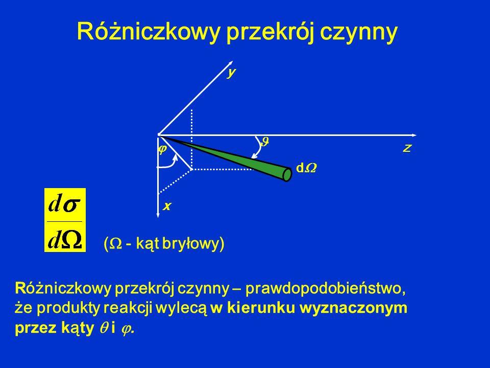 Różniczkowy przekrój czynny R óżniczkowy przekrój czynny – prawdopodobieństwo, że produkty reakcji wylecą w kierunku wyznaczonym przez k ą ty i. z y x