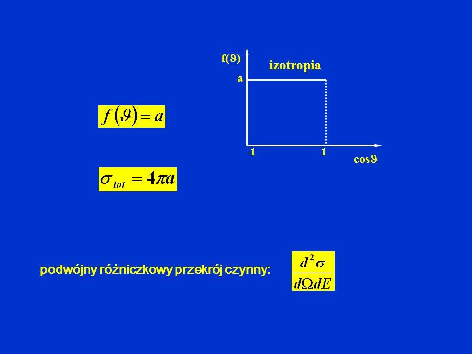 cos f( ) 1 izotropia a podwójny różniczkowy przekrój czynny: