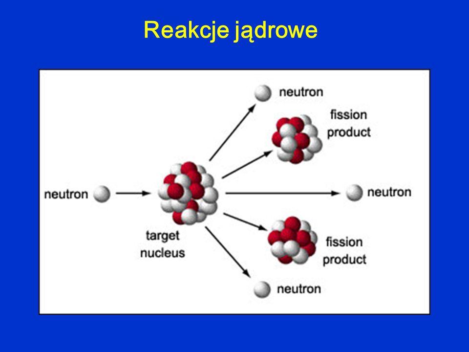 Historyczne reakcje jądrowe 4 2 He + 14 7 N 17 8 O + p (Q = -1.19 MeV) 1919 E.Rutherford p + 7 3 Li 4 2 He + 4 2 He (Q > 0) 1932 protony z generatora Cocrofta-Waltona Bariera kulombowska – potrzebna niezerowa energia pocisku powietrzebłyski na ekranie scyncylacyjnym ZnS transmutacja – zamiana jednego jądra na inne