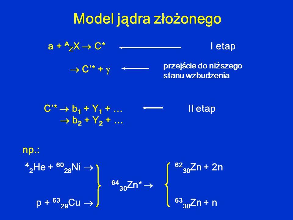 Model jądra złożonego np.: 4 2 He + 60 28 Ni 62 30 Zn + 2n 64 30 Zn* p + 63 29 Cu 63 30 Zn + n a + A Z X C* I etap C* b 1 + Y 1 + … II etap b 2 + Y 2