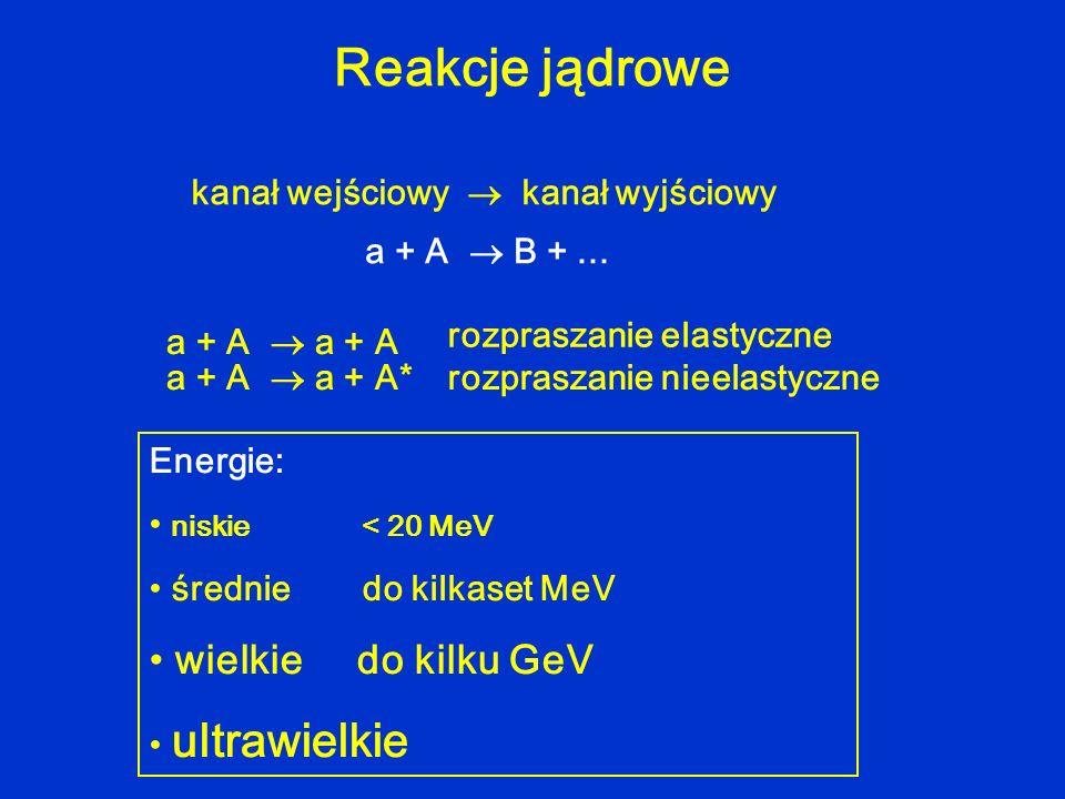 Reakcje jądrowe kanał wejściowy kanał wyjściowy a + A B +... a + A rozpraszanie elastyczne a + A a + A*rozpraszanie nieelastyczne Energie: niskie< 20