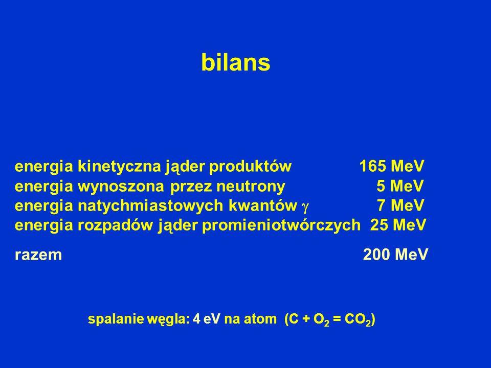 bilans energia kinetyczna jąder produktów 165 MeV energia wynoszona przez neutrony 5 MeV energia natychmiastowych kwantów 7 MeV energia rozpadów jąder