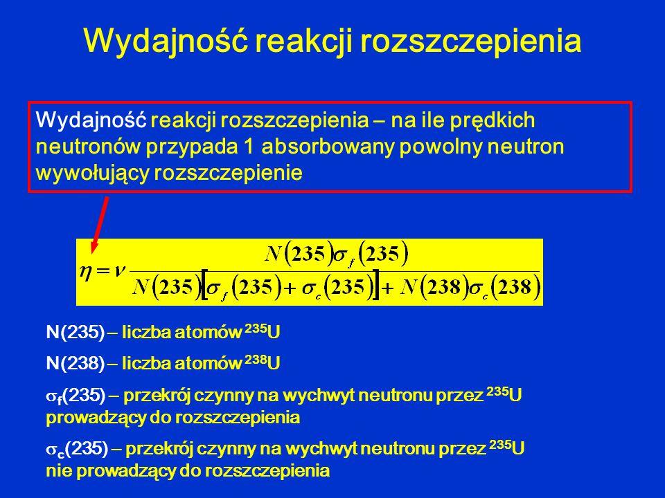 Wydajność reakcji rozszczepienia Wydajność reakcji rozszczepienia – na ile prędkich neutronów przypada 1 absorbowany powolny neutron wywołujący rozszc