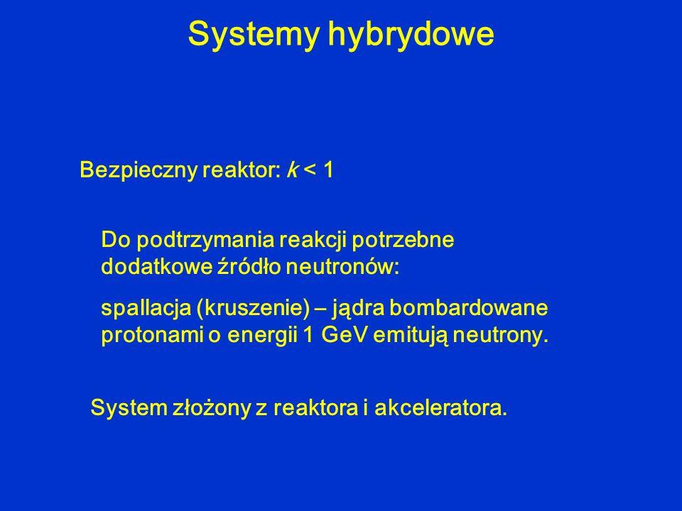 Systemy hybrydowe Bezpieczny reaktor: k < 1 Do podtrzymania reakcji potrzebne dodatkowe źródło neutronów: spallacja (kruszenie) – jądra bombardowane p