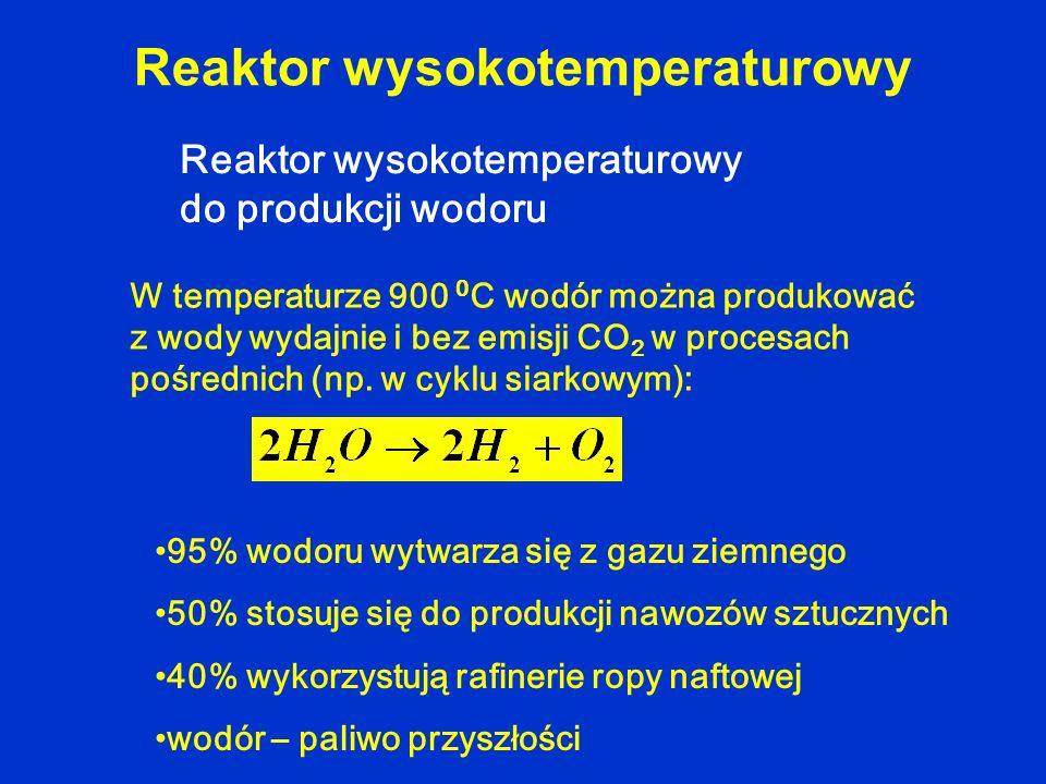 Reaktor wysokotemperaturowy Reaktor wysokotemperaturowy do produkcji wodoru W temperaturze 900 0 C wodór można produkować z wody wydajnie i bez emisji
