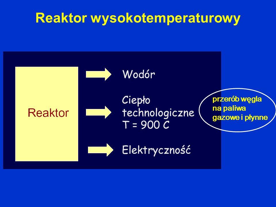 Reaktor wysokotemperaturowy przerób węgla na paliwa gazowe i płynne