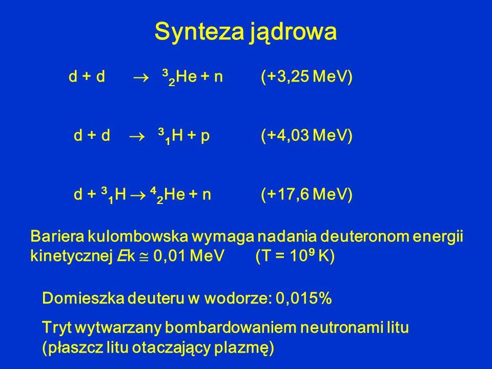 d + d 3 2 He + n (+3,25 MeV) d + d 3 1 H + p (+4,03 MeV) d + 3 1 H 4 2 He + n (+17,6 MeV) Synteza jądrowa Bariera kulombowska wymaga nadania deuterono