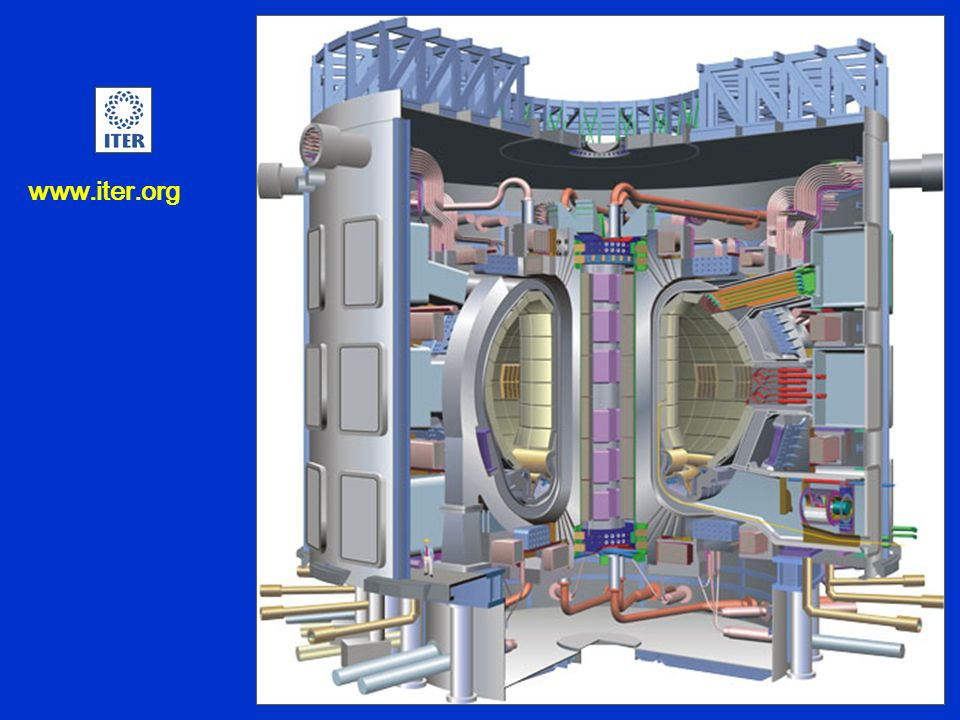 ITER www.iter.org