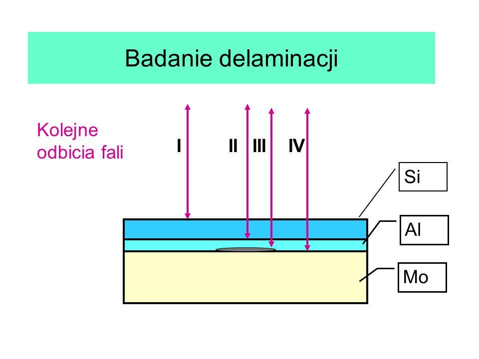 Badanie delaminacji IIIIIIIV Si Al Mo Kolejne odbicia fali