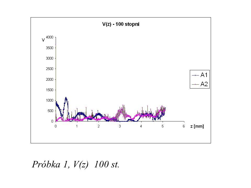 Próbka 1, V(z) 100 st.