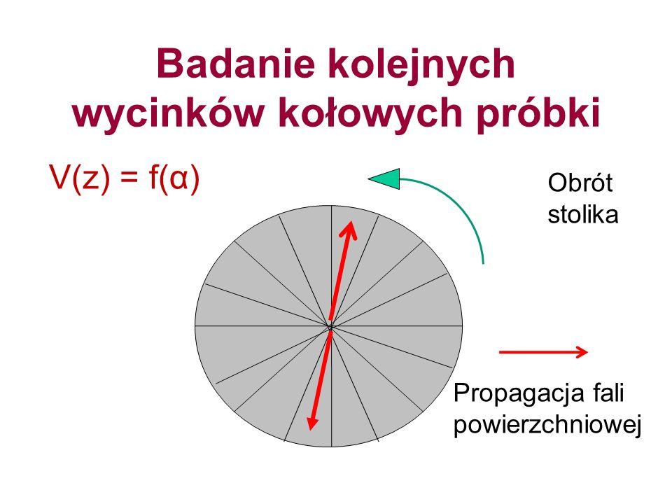 Badanie kolejnych wycinków kołowych próbki Propagacja fali powierzchniowej Obrót stolika V(z) = f(α)