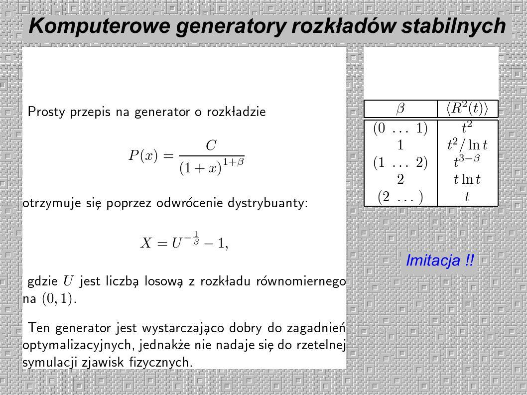 Komputerowe generatory rozkładów stabilnych Imitacja !!