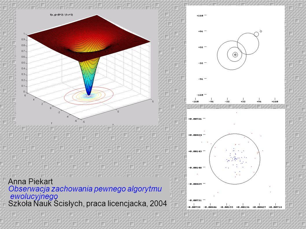 Anna Piekart Obserwacja zachowania pewnego algorytmu ewolucyjnego Szkoła Nauk Ścisłych, praca licencjacka, 2004