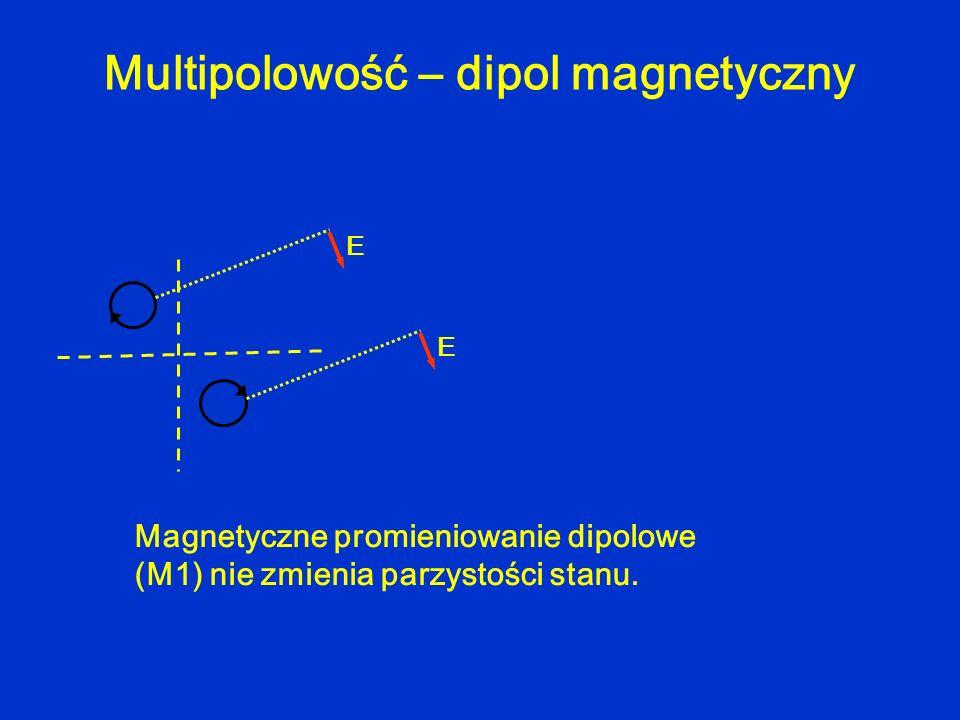 E Multipolowość – dipol magnetyczny E Magnetyczne promieniowanie dipolowe (M1) nie zmienia parzystości stanu.