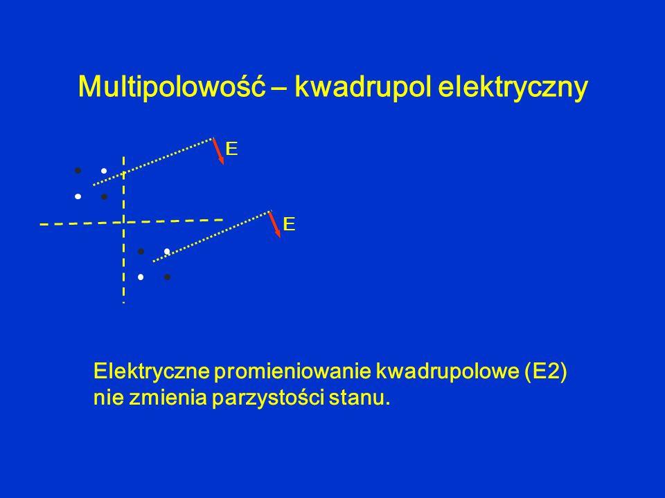 Multipolowość – kwadrupol elektryczny E E Elektryczne promieniowanie kwadrupolowe (E2) nie zmienia parzystości stanu.