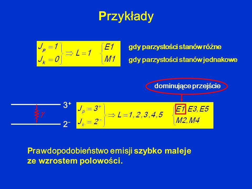 P rzykłady P rawdopodobieństwo emisji szybko maleje ze wzrostem polowo ś ci. 3+3+ 2-2- dominujące przejście gdy parzystości stanów różne gdy parzystoś