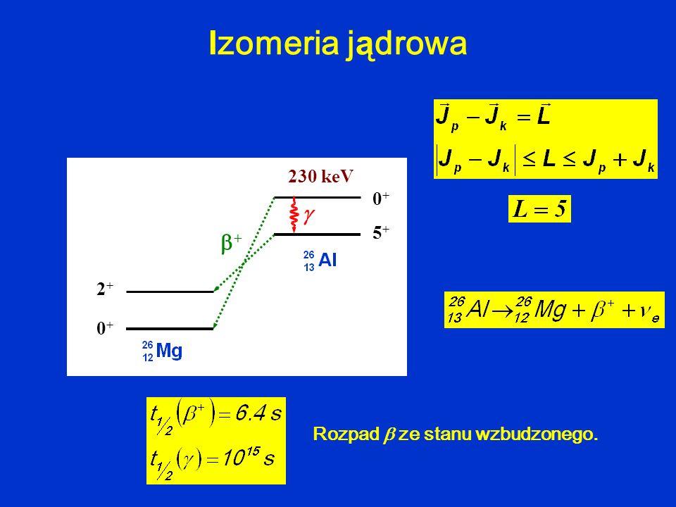 I zomeria j ą drowa 230 keV 5+5+ 0+0+ 2+2+ 0+0+ + Rozpad ze stanu wzbudzonego.