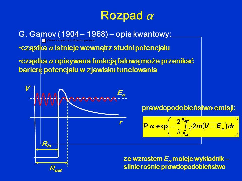 G. Gamov (1904 – 1968) – opis kwantowy: cząstka istnieje wewnątrz studni potencjału cząstka opisywana funkcją falową może przenikać barierę potencjału