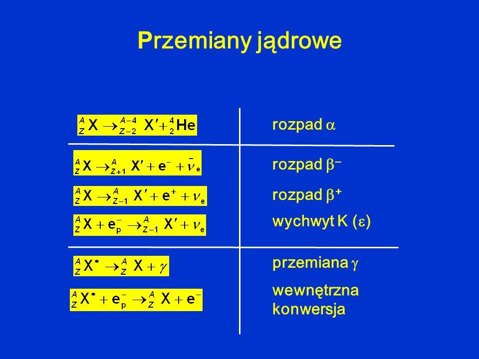 P rzemiany jądrowe rozpad rozpad + rozpad – wewnętrzna konwersja przemiana wychwyt K ( )