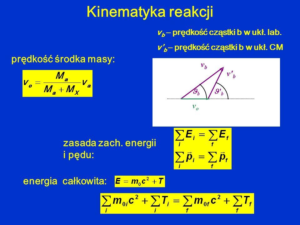 Kinematyka reakcji v' b vbvb vovo ' b b prędkość środka masy: energia całkowita: zasada zach. energii i pędu: v b – prędkość cząstki b w ukł. lab. v b