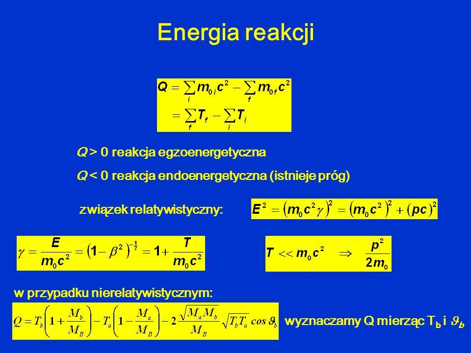 Energia reakcji Q > 0 reakcja egzoenergetyczna Q < 0 reakcja endoenergetyczna (istnieje próg) związek relatywistyczny: w przypadku nierelatywistycznym