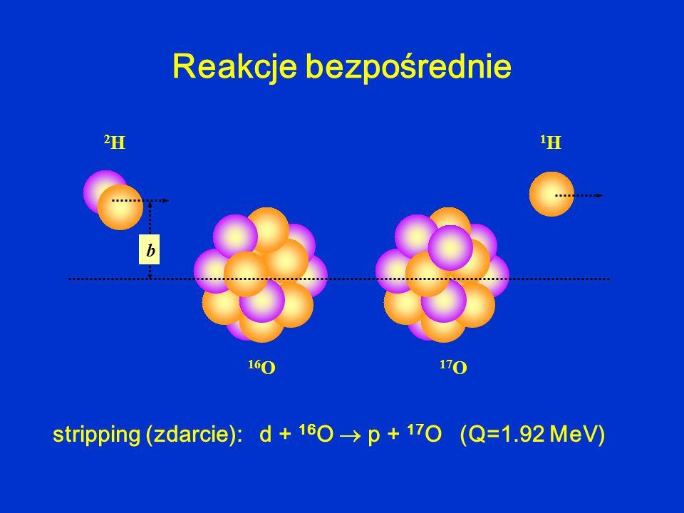 Reakcje bezpośrednie 16 O 17 O 2H2H 1H1H b stripping (zdarcie): d + 16 O p + 17 O (Q=1.92 MeV)