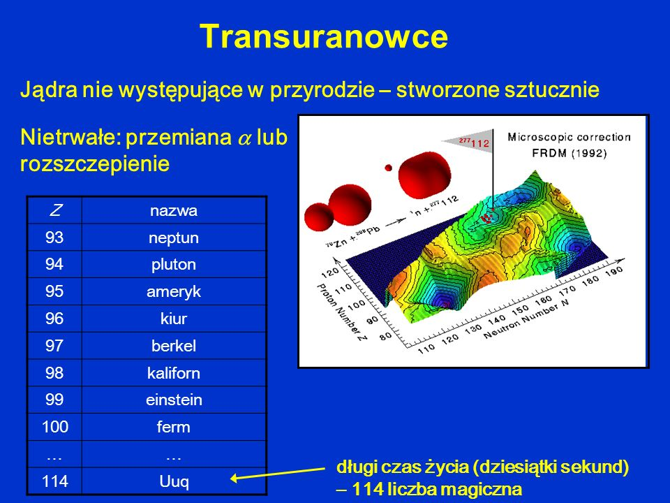 Transuranowce Jądra nie występujące w przyrodzie – stworzone sztucznie Nietrwałe: przemiana lub rozszczepienie Znazwa 93neptun 94pluton 95ameryk 96kiu