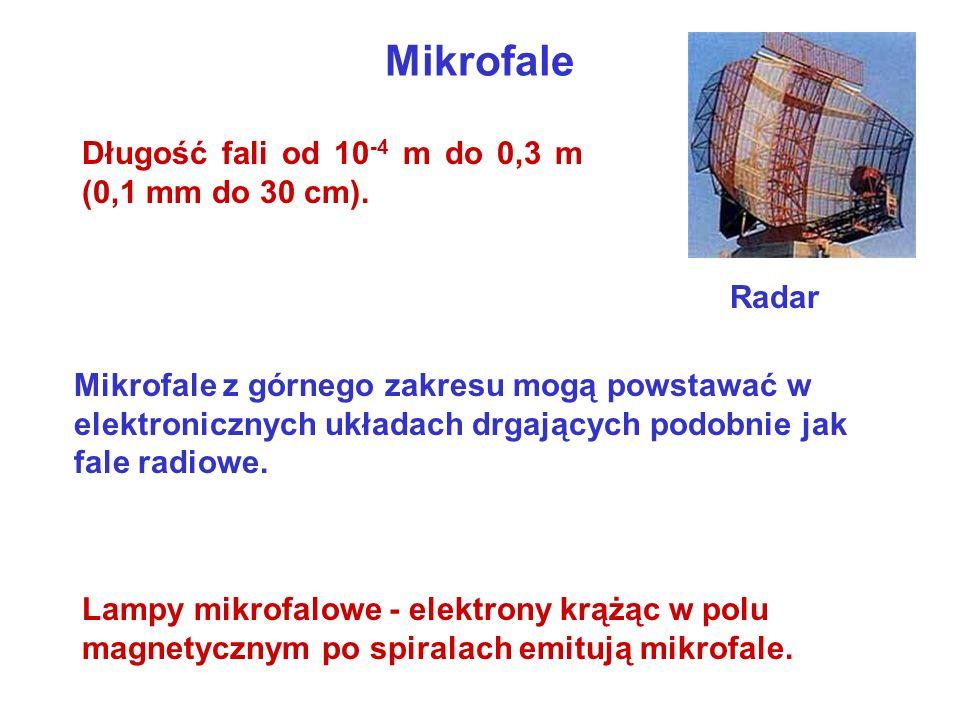 Mikrofale Długość fali od 10 -4 m do 0,3 m (0,1 mm do 30 cm). Mikrofale z górnego zakresu mogą powstawać w elektronicznych układach drgających podobni