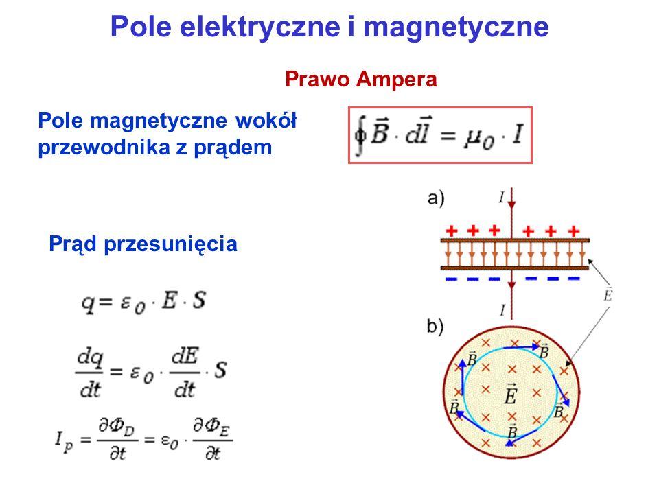 Pole elektryczne i magnetyczne Pole magnetyczne wokół przewodnika z prądem Prąd przesunięcia Prawo Ampera