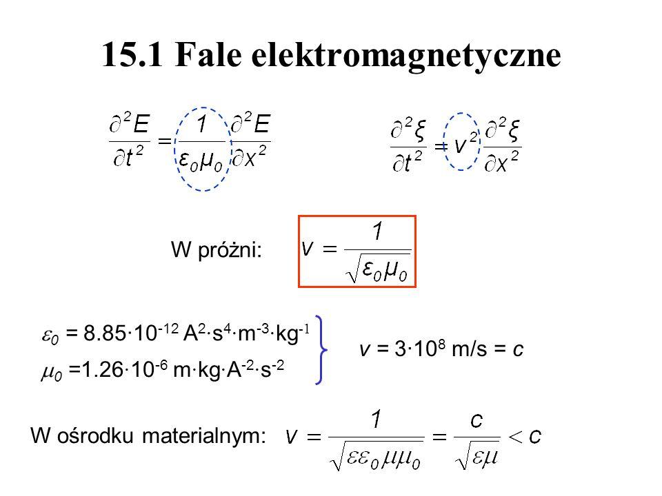 15.1 Fale elektromagnetyczne 0 = 8.85·10 -12 A 2 · s 4 · m -3 · kg -1 0 =1.26 · 10 -6 m · kg · A -2 · s -2 v = 3·10 8 m/s = c W próżni: W ośrodku mate