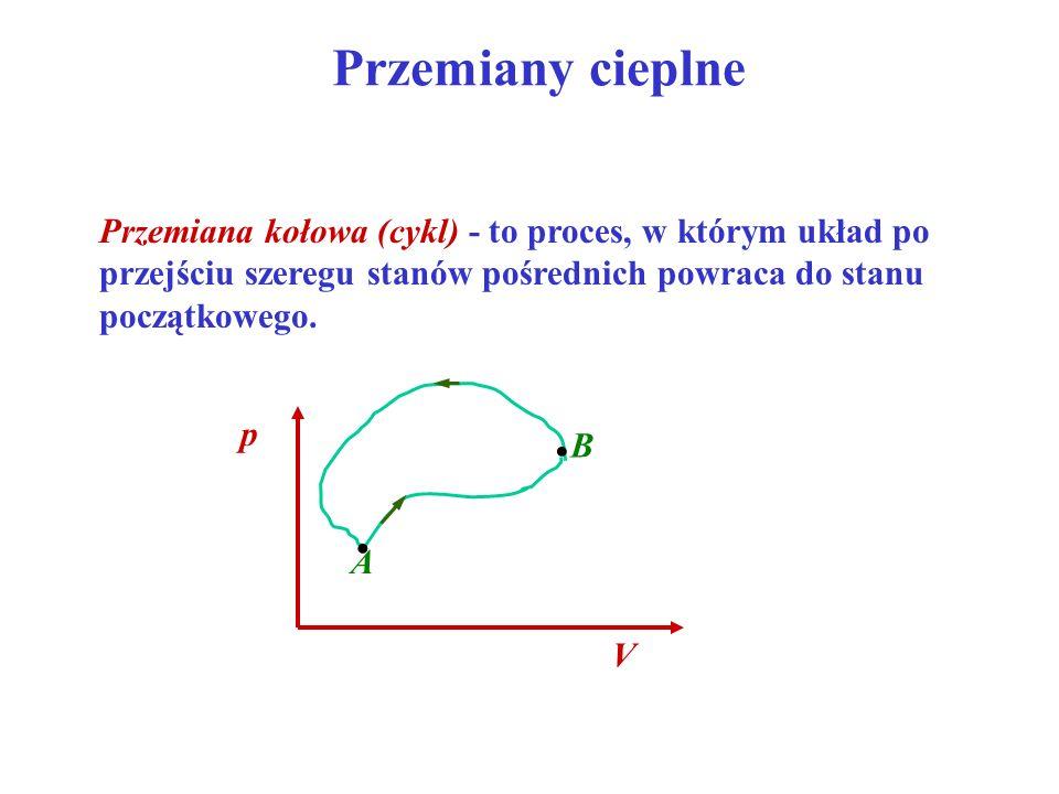 Przemiany cieplne Przemiana kołowa (cykl) - to proces, w którym układ po przejściu szeregu stanów pośrednich powraca do stanu początkowego. V p A B