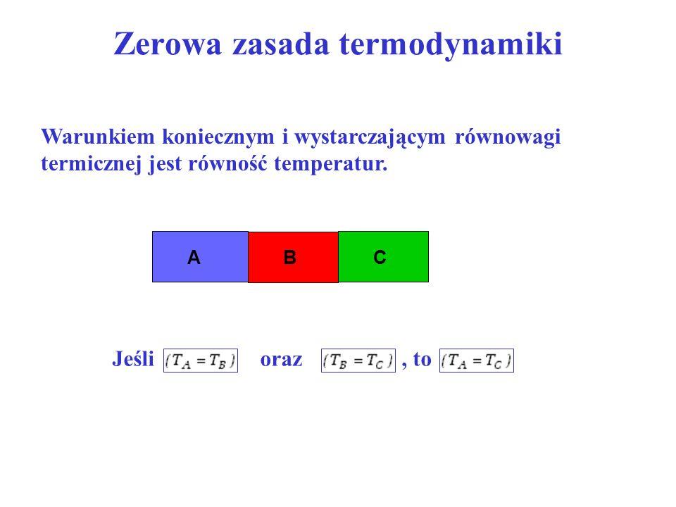 Zerowa zasada termodynamiki Warunkiem koniecznym i wystarczającym równowagi termicznej jest równość temperatur. Jeśli oraz, to ACB