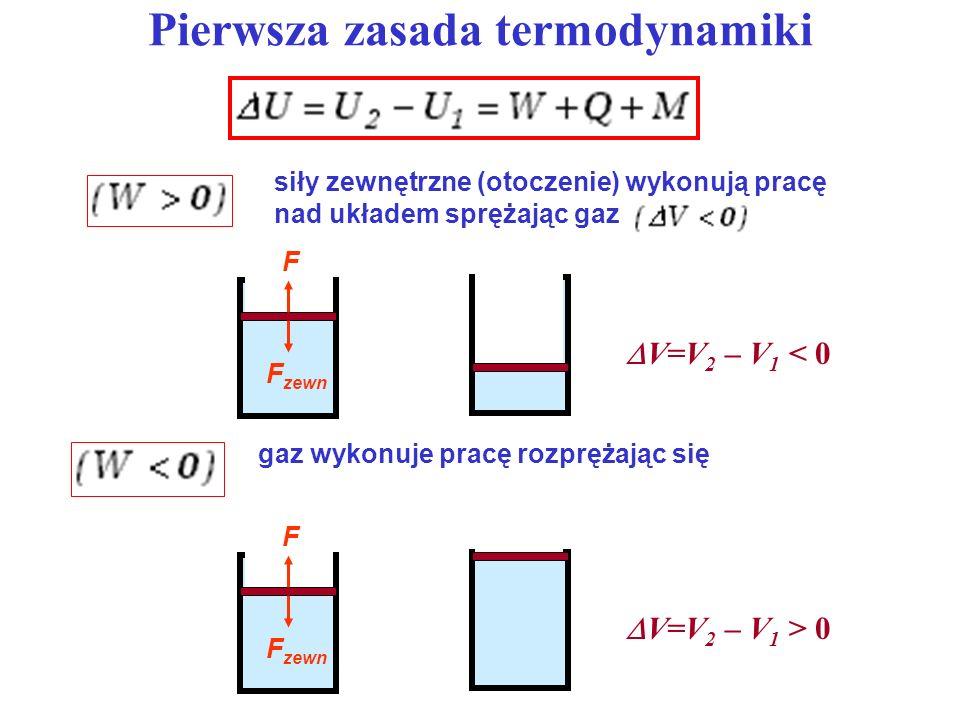 Pierwsza zasada termodynamiki siły zewnętrzne (otoczenie) wykonują pracę nad układem sprężając gaz gaz wykonuje pracę rozprężając się F zewn F V=V 2 –