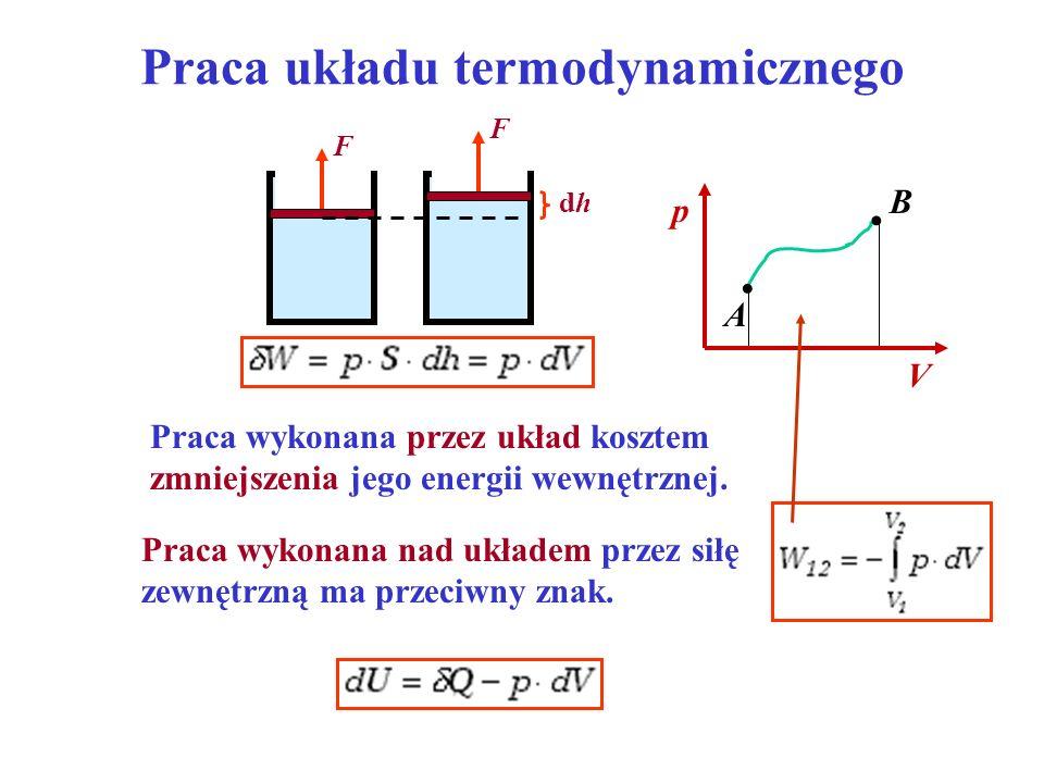 Praca układu termodynamicznego dhdh F F Praca wykonana przez układ kosztem zmniejszenia jego energii wewnętrznej. Praca wykonana nad układem przez sił