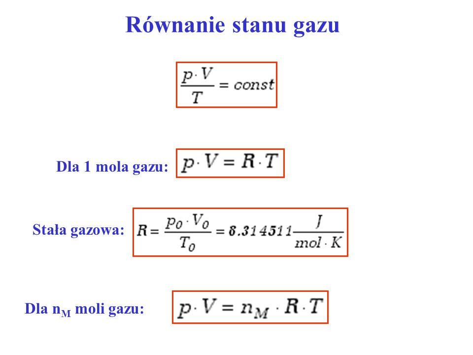 Równanie stanu gazu Dla 1 mola gazu: Stała gazowa: Dla n M moli gazu: