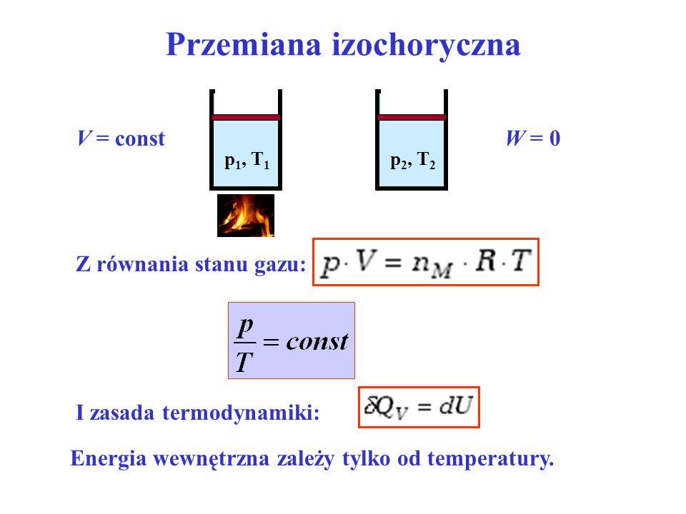 Przemiana izochoryczna I zasada termodynamiki: Energia wewnętrzna zależy tylko od temperatury. Z równania stanu gazu: V = constW = 0 p 1, T 1 p 2, T 2