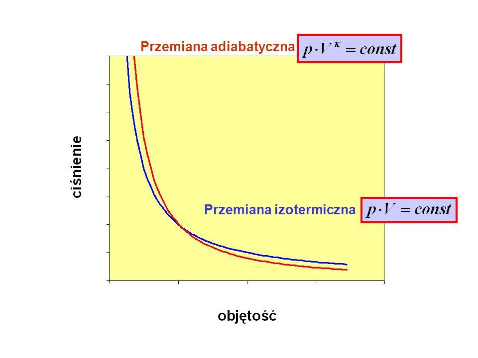 Przemiana adiabatyczna Przemiana izotermiczna