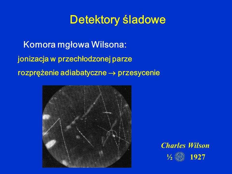 Detektory śladowe jonizacja w przechłodzonej parze rozprężenie adiabatyczne przesycenie Charles Wilson ½ 1927 Komora mgłowa Wilsona: