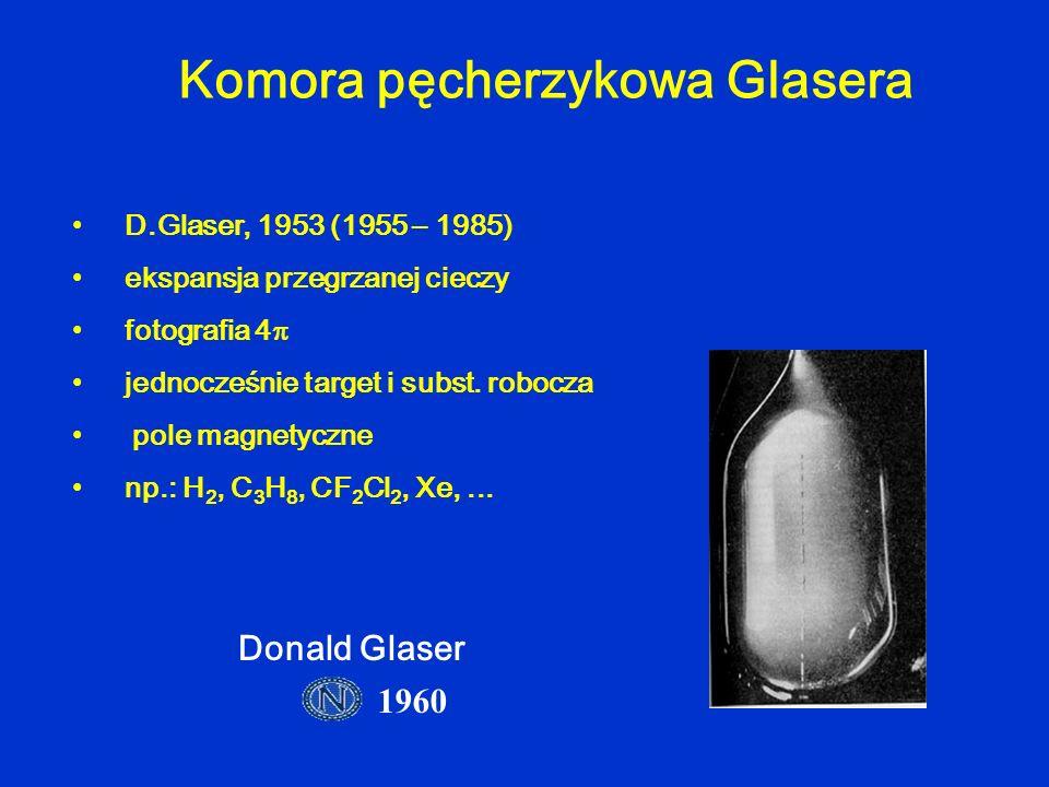 Komora pęcherzykowa Glasera D.Glaser, 1953 (1955 – 1985) ekspansja przegrzanej cieczy fotografia 4 jednocześnie target i subst. robocza pole magnetycz